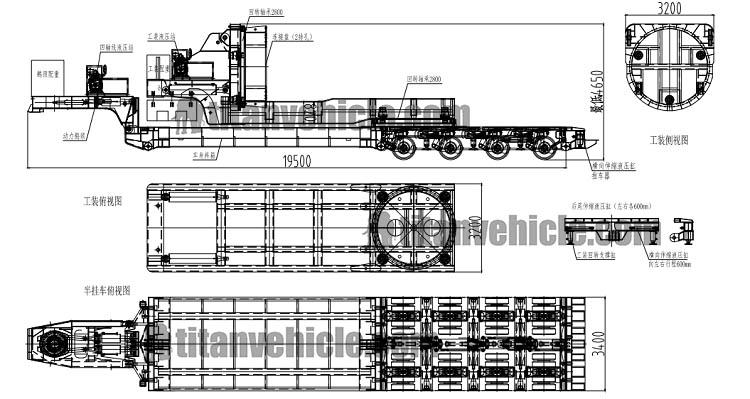 Adaptador de transporte de palas eólicas de 4 líneas y 8 ejes